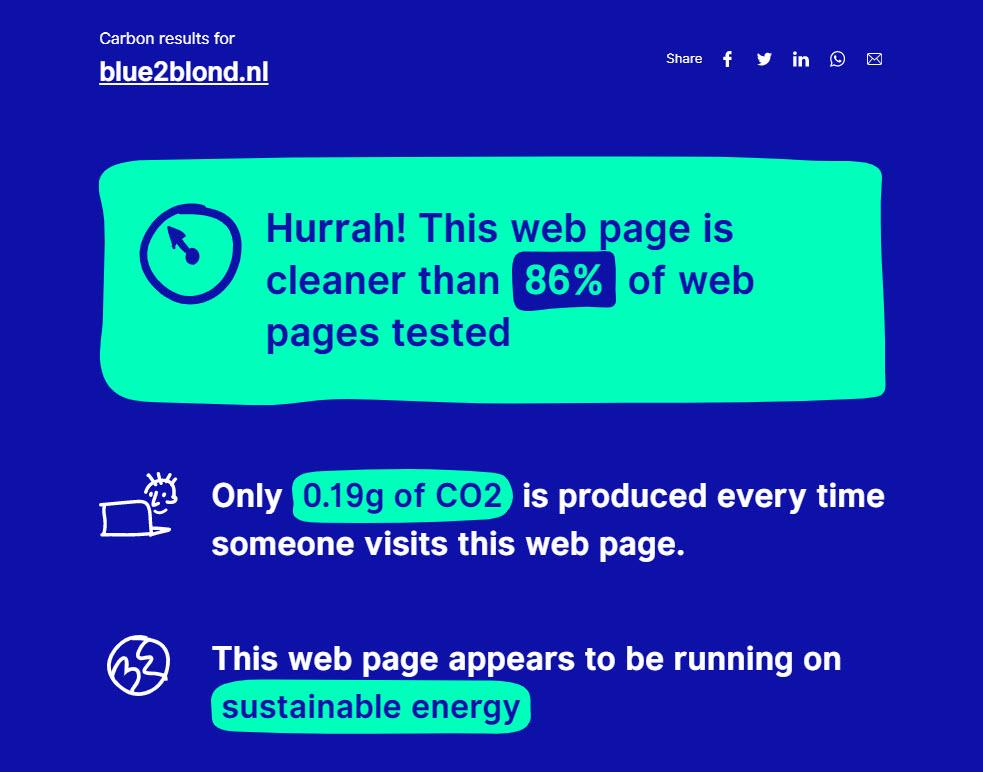 86% beter qua duurzaamheid dan de rest van het web