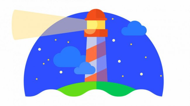 PageSpeed Insights op Lighthouse basis