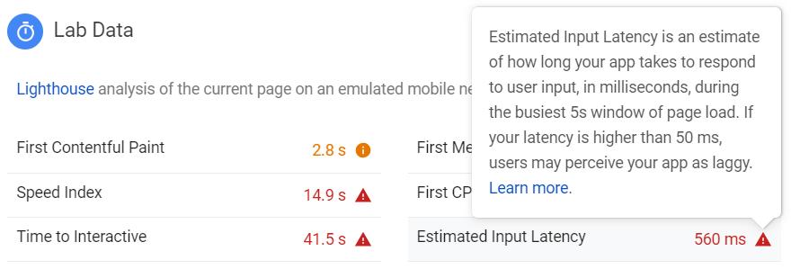 Performance metrics van Wix